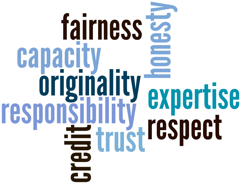 key concepts for academic integrity: honesty, fairness, trust, respect, responsibility, originality, expertise, credit, capacity